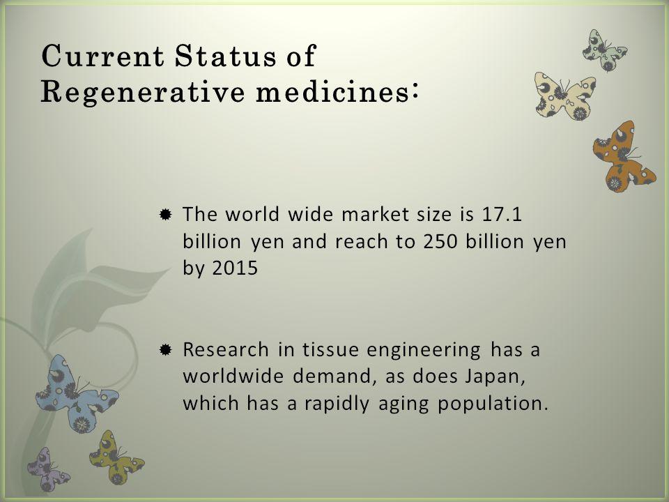 Current Status of Regenerative medicines: