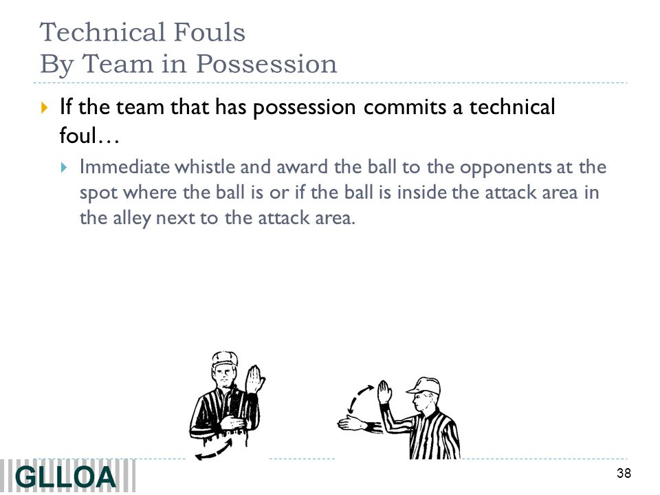 Technical Fouls By Team in Possession