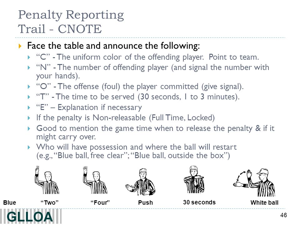 Penalty Reporting Trail - CNOTE
