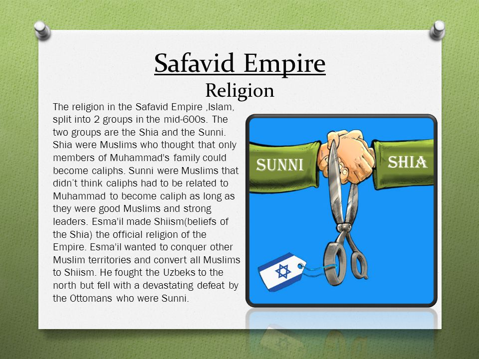 Safavid Empire Religion