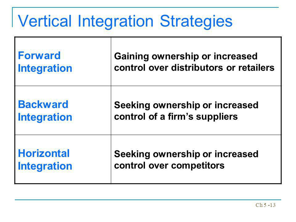 integration strategies Deloitte's integration strategy & execution team helps companies develop the structure and discipline to effectively identify, execute and integrate deals.