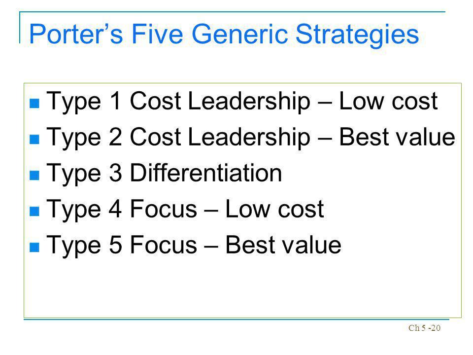 Porter's Five Generic Strategies