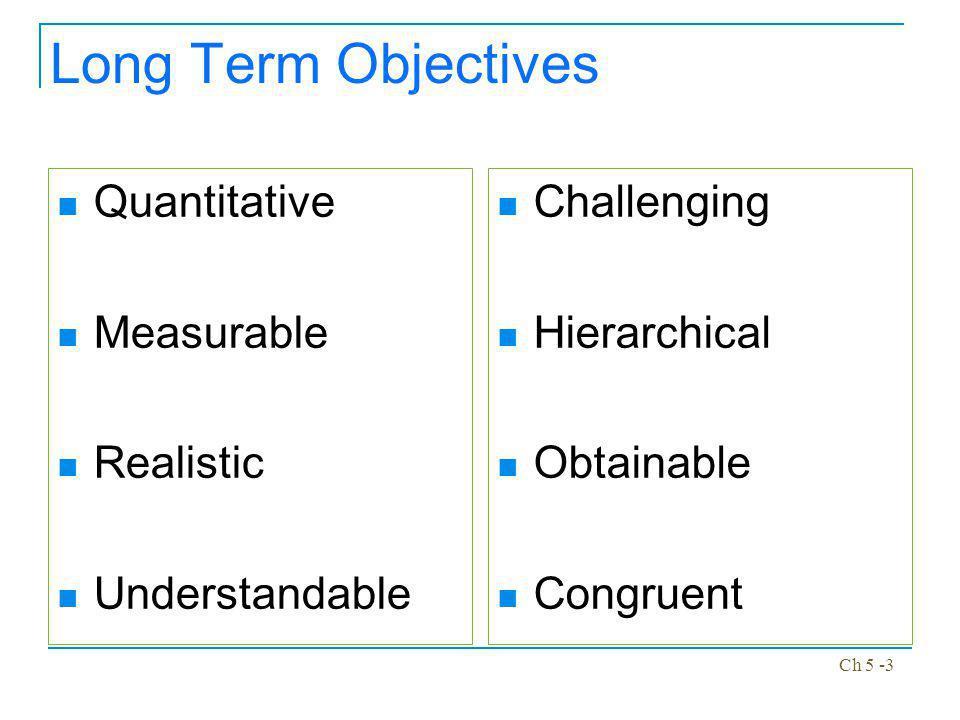 Long Term Objectives Quantitative Measurable Realistic Understandable