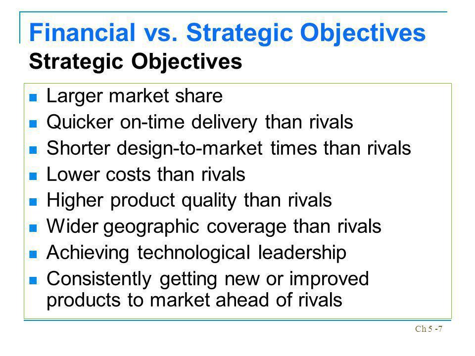 Financial vs. Strategic Objectives Strategic Objectives