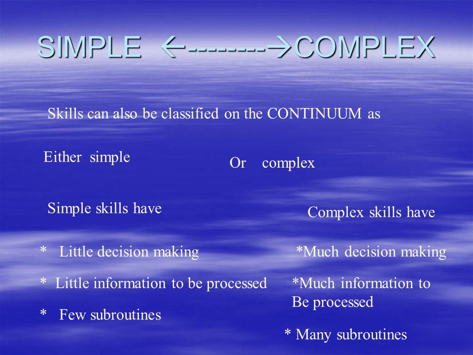 SIMPLE --------COMPLEX
