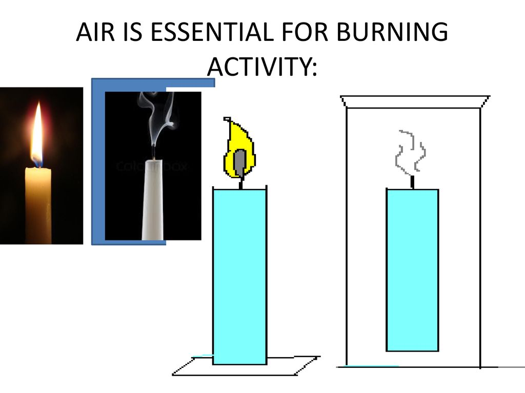 AIR IS ESSENTIAL FOR BURNING ACTIVITY: