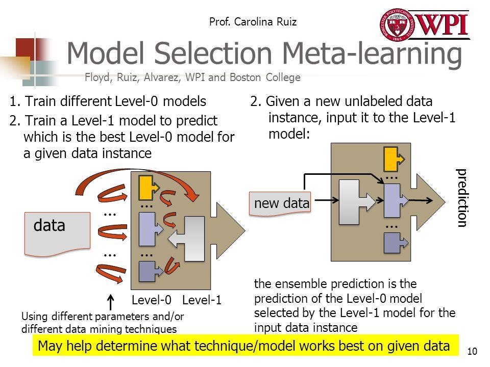 Model Selection Meta-learning Floyd, Ruiz, Alvarez, WPI and Boston College