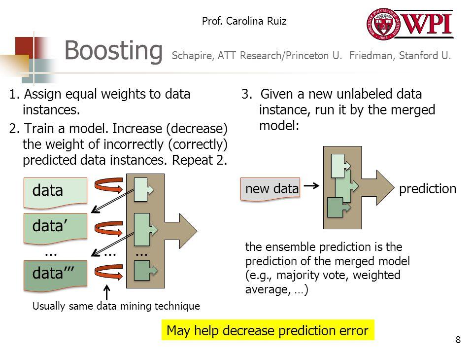 Boosting Schapire, ATT Research/Princeton U. Friedman, Stanford U.
