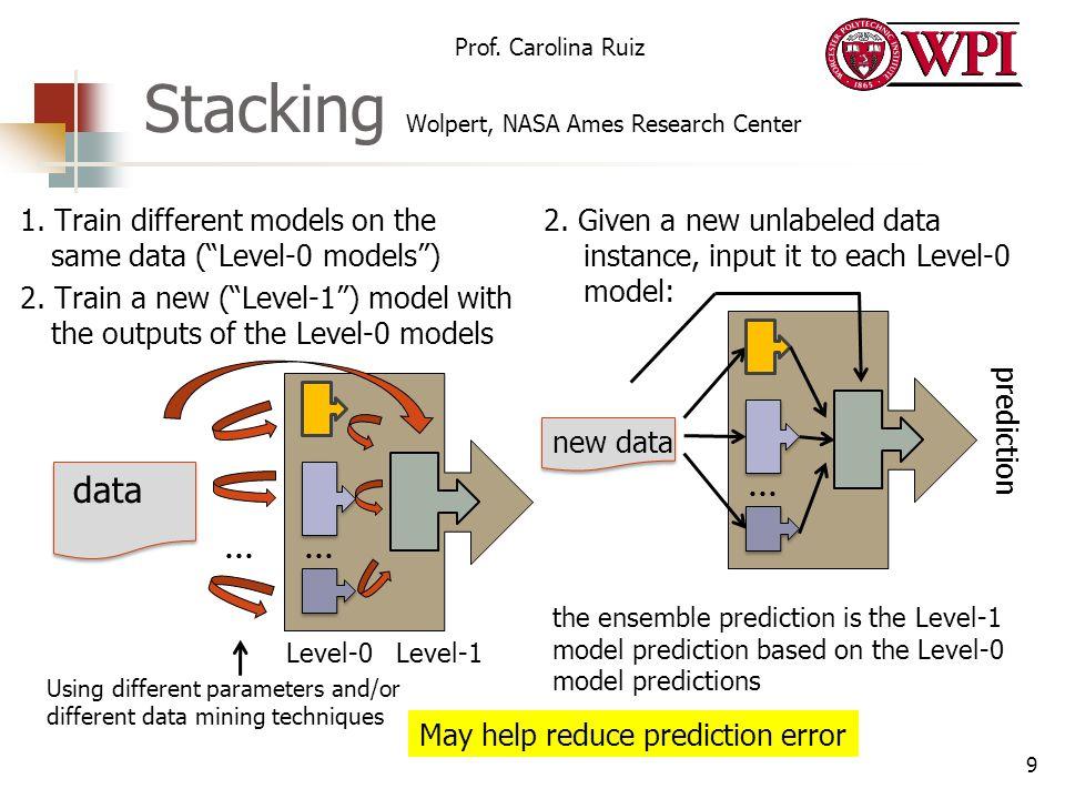 Stacking Wolpert, NASA Ames Research Center