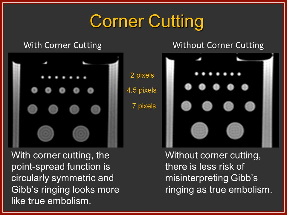 Corner Cutting With Corner Cutting Without Corner Cutting