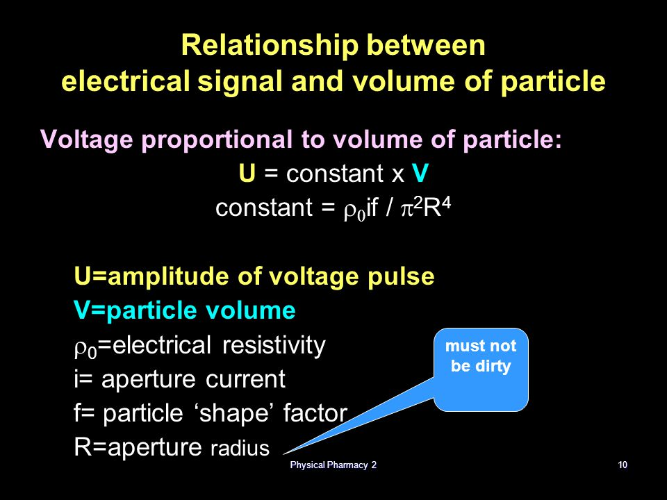 Relationship between electrical signal and volume of particle