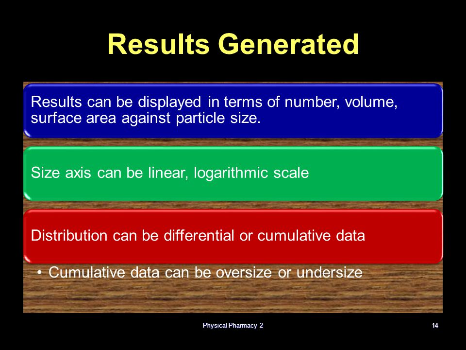 Results Generated Results can be displayed in terms of number, volume, surface area against particle size.