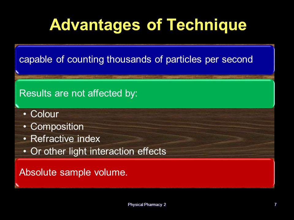 Advantages of Technique