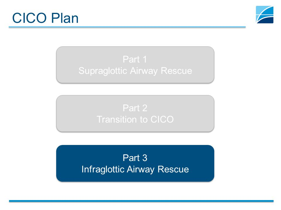 CICO Plan Part 1 Supraglottic Airway Rescue Part 2 Transition to CICO