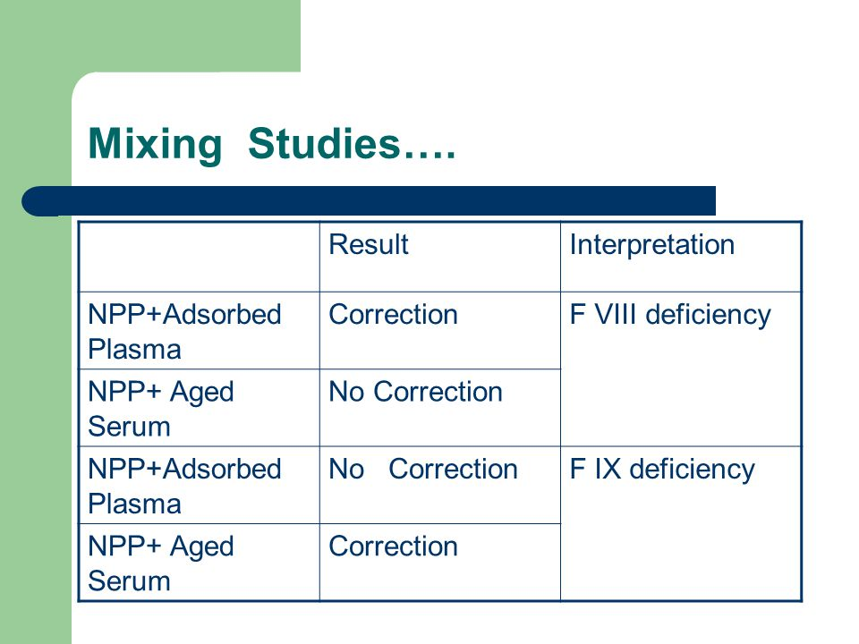 Mixing Studies…. Result Interpretation NPP+Adsorbed Plasma Correction