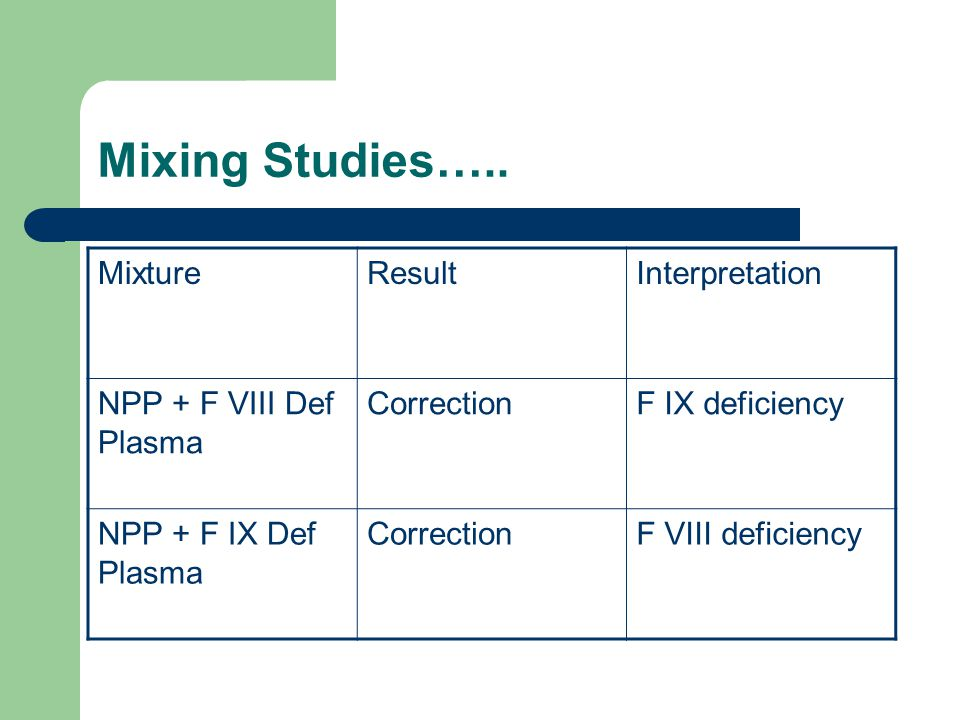 Mixing Studies….. Mixture Result Interpretation