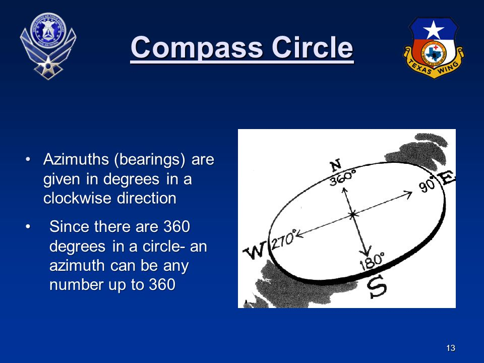 Compass Circle Azimuths (bearings) are given in degrees in a clockwise direction.