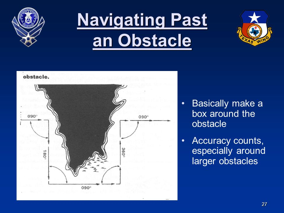 Navigating Past an Obstacle