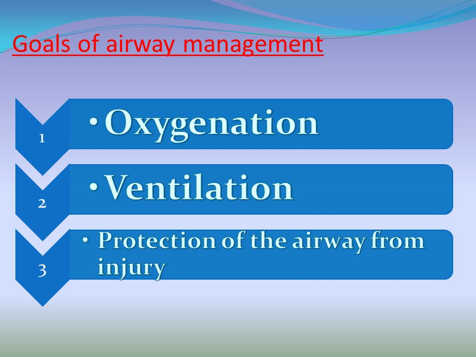 Goals of airway management