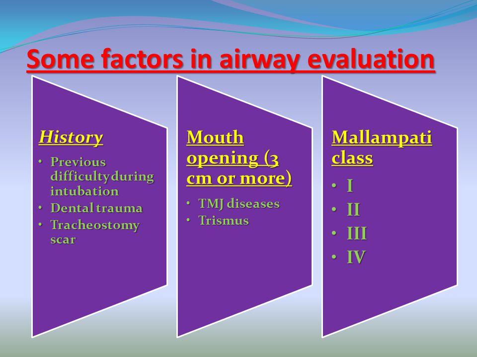 Some factors in airway evaluation