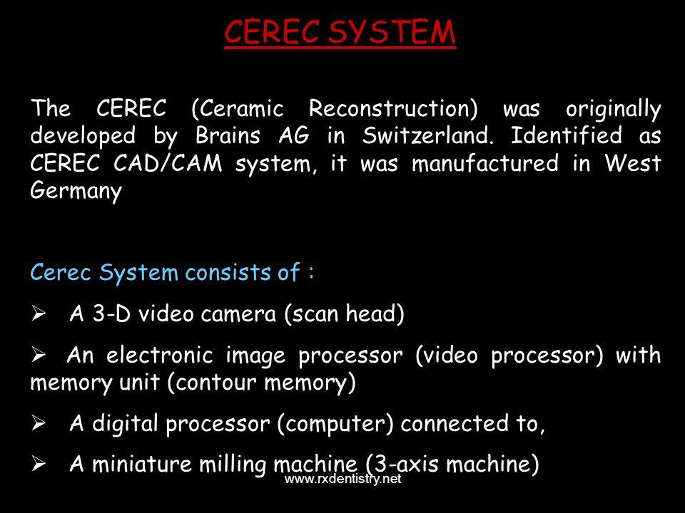 CEREC SYSTEM
