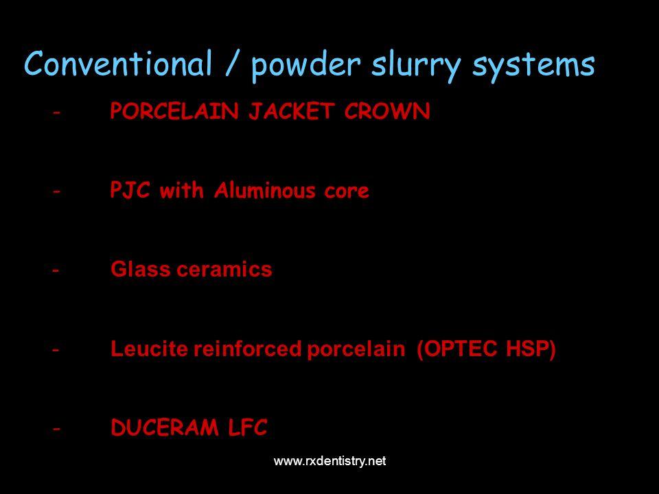 Conventional / powder slurry systems