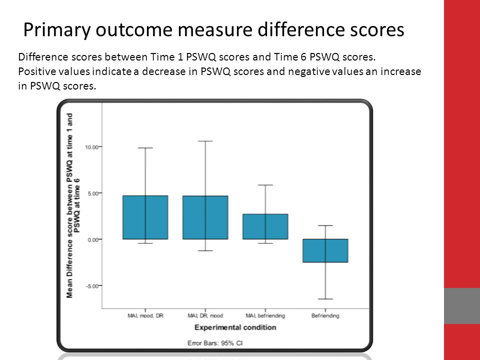 Primary outcome measure difference scores