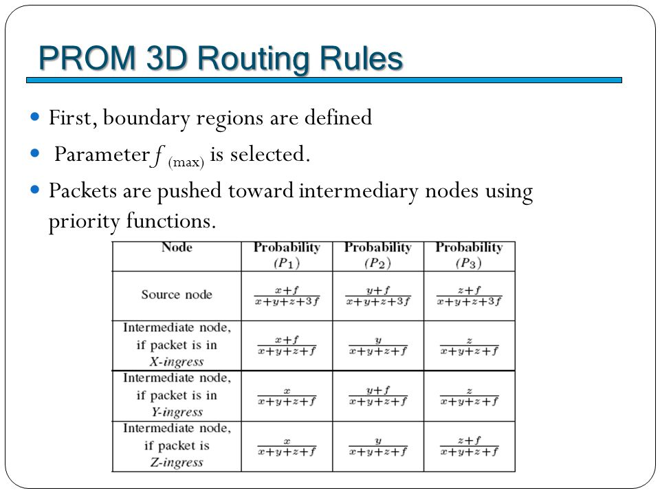 PROM 3D Routing Rules First, boundary regions are defined
