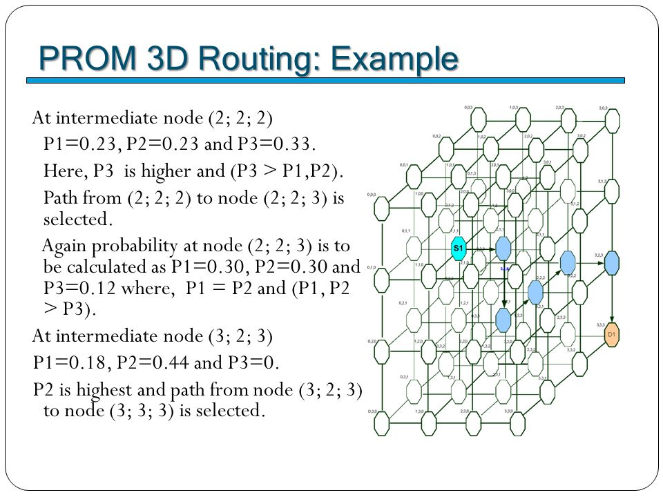 PROM 3D Routing: Example