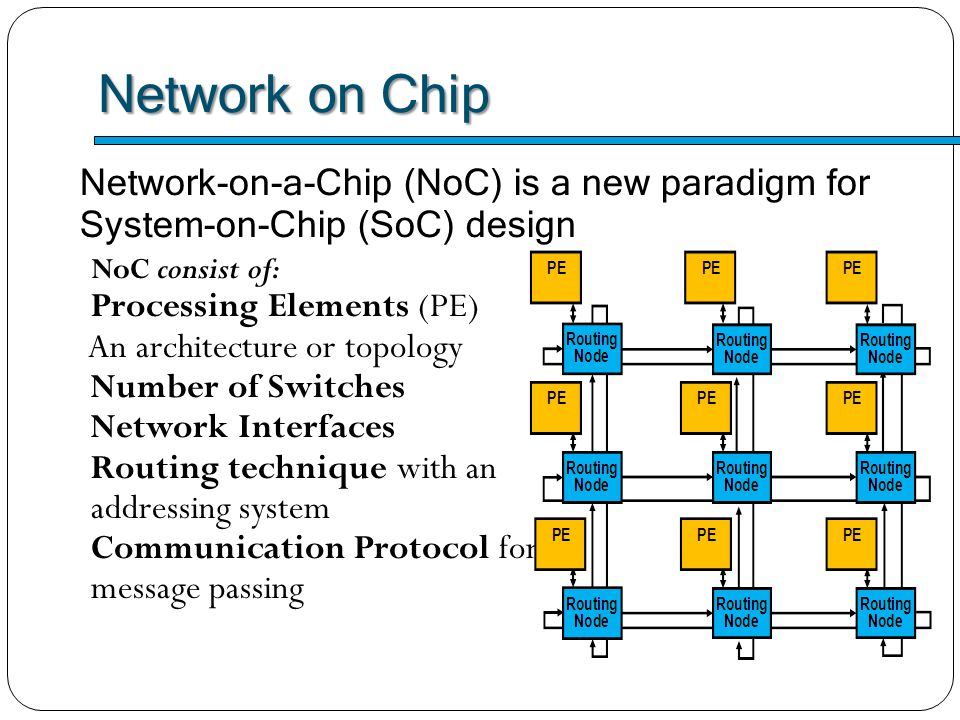 Network on Chip Network-on-a-Chip (NoC) is a new paradigm for System-on-Chip (SoC) design. NoC consist of: