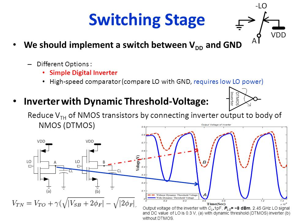 Switching Stage Inverter with Dynamic Threshold-Voltage: