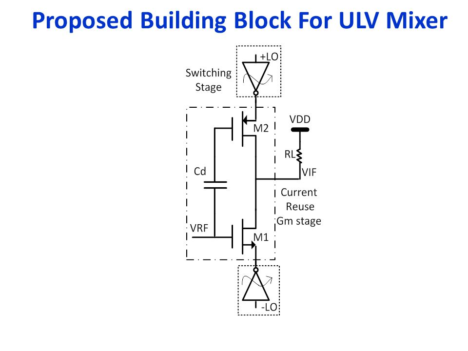 Proposed Building Block For ULV Mixer