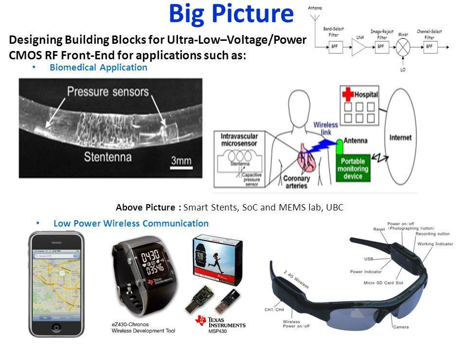 Above Picture : Smart Stents, SoC and MEMS lab, UBC