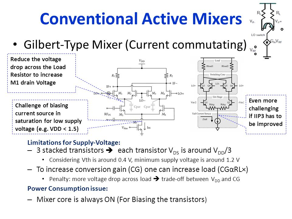 Conventional Active Mixers