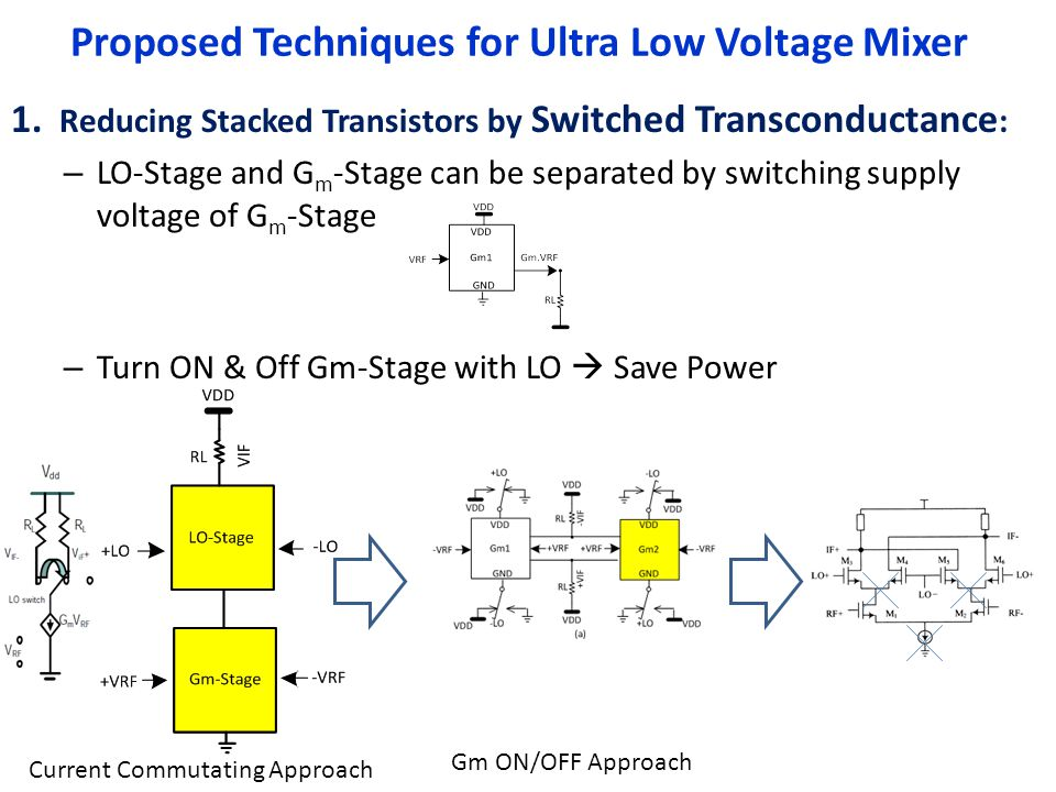 Proposed Techniques for Ultra Low Voltage Mixer