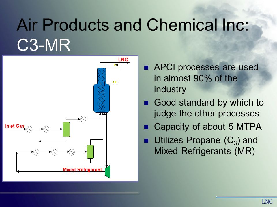 Air Products and Chemical Inc: C3-MR
