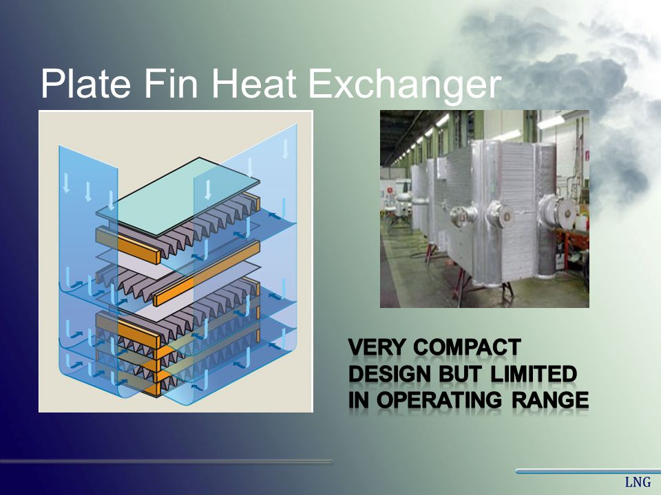 Plate Fin Heat Exchanger