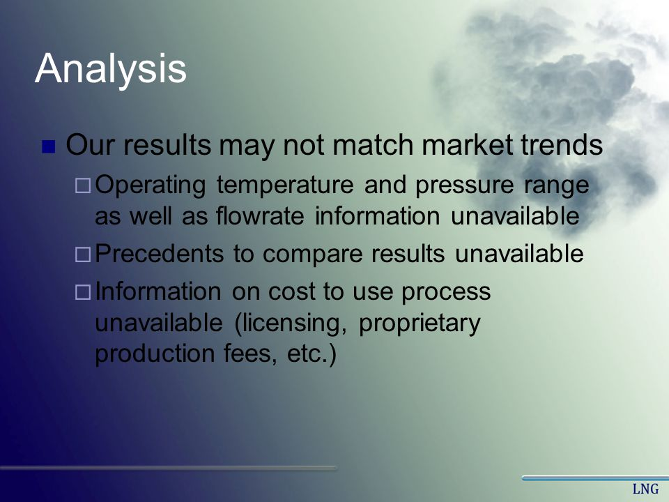 Analysis Our results may not match market trends