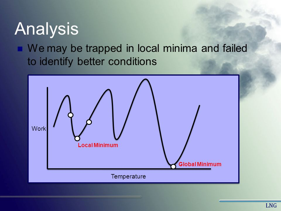 Analysis We may be trapped in local minima and failed to identify better conditions. Work. Temperature.