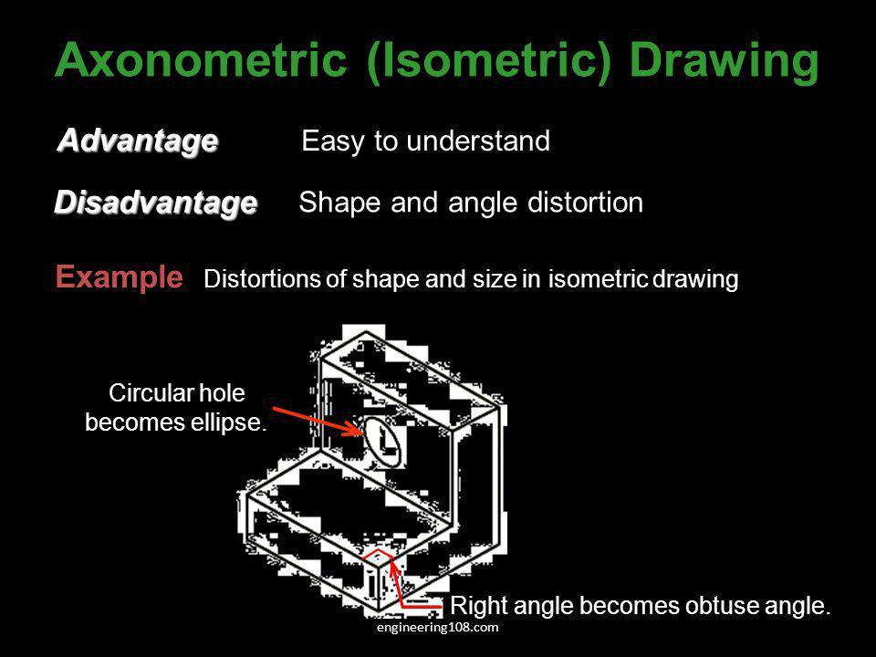 Axonometric (Isometric) Drawing