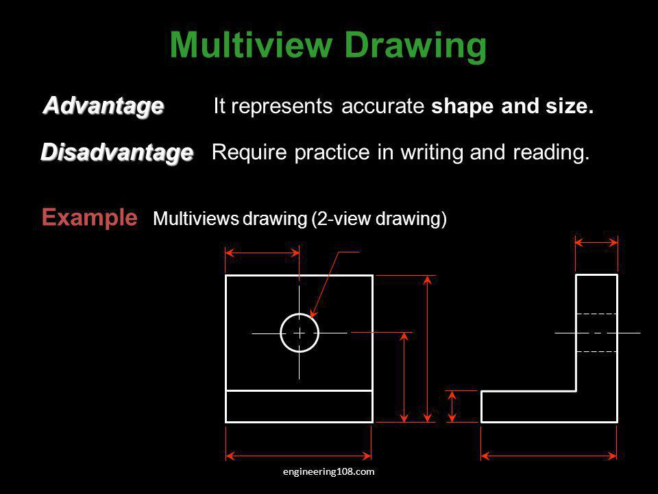 Multiview Drawing Advantage Disadvantage Example
