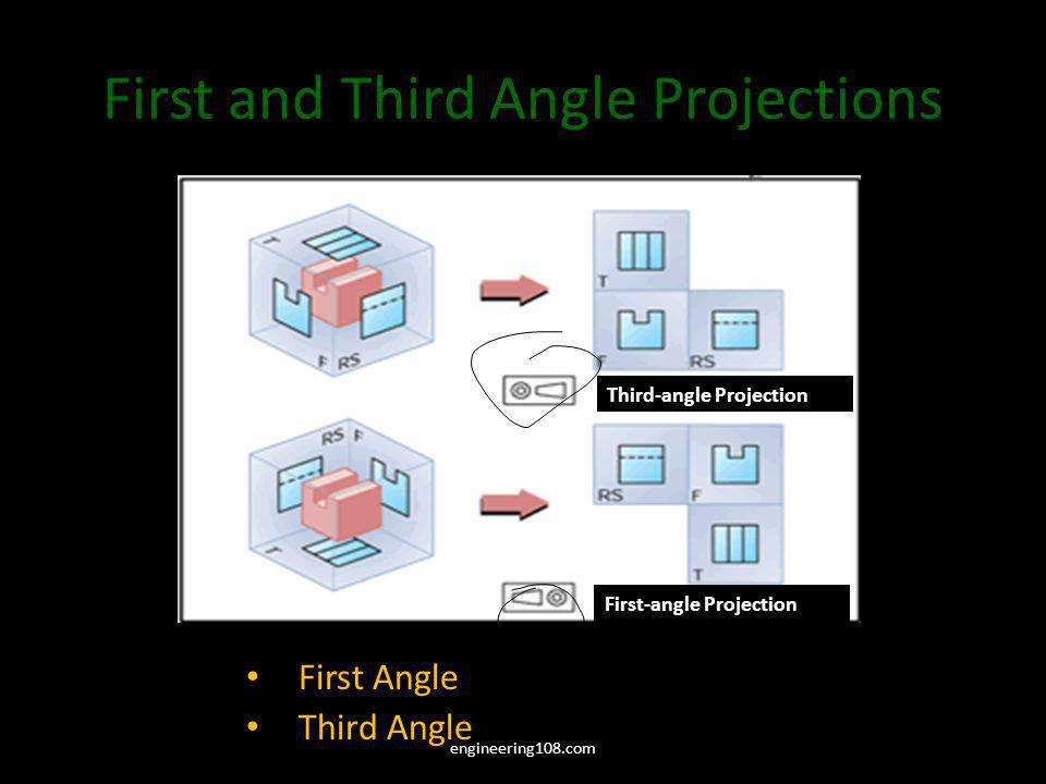 First and Third Angle Projections