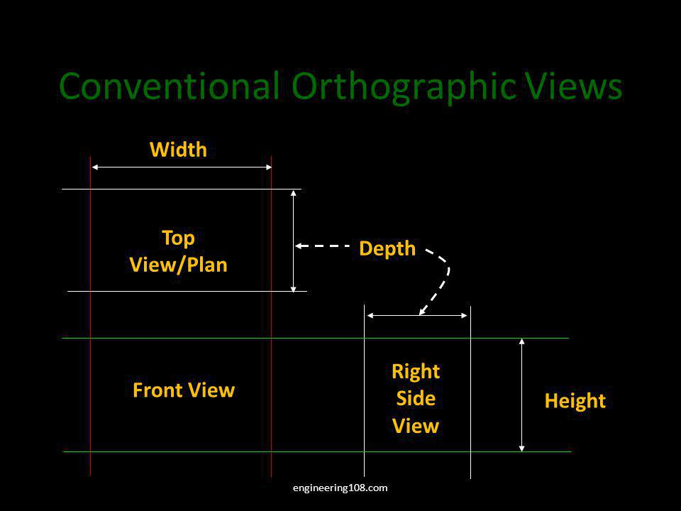 Conventional Orthographic Views
