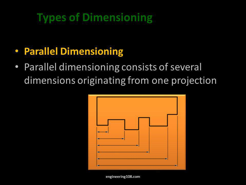Types of Dimensioning Parallel Dimensioning