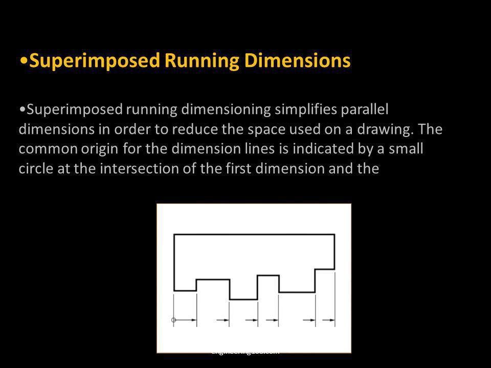 Superimposed Running Dimensions