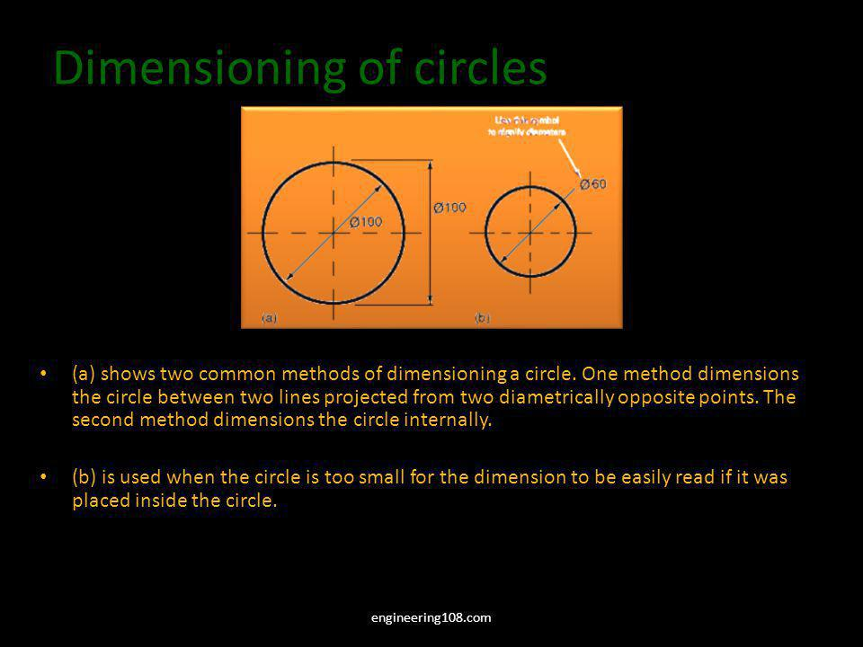 Dimensioning of circles