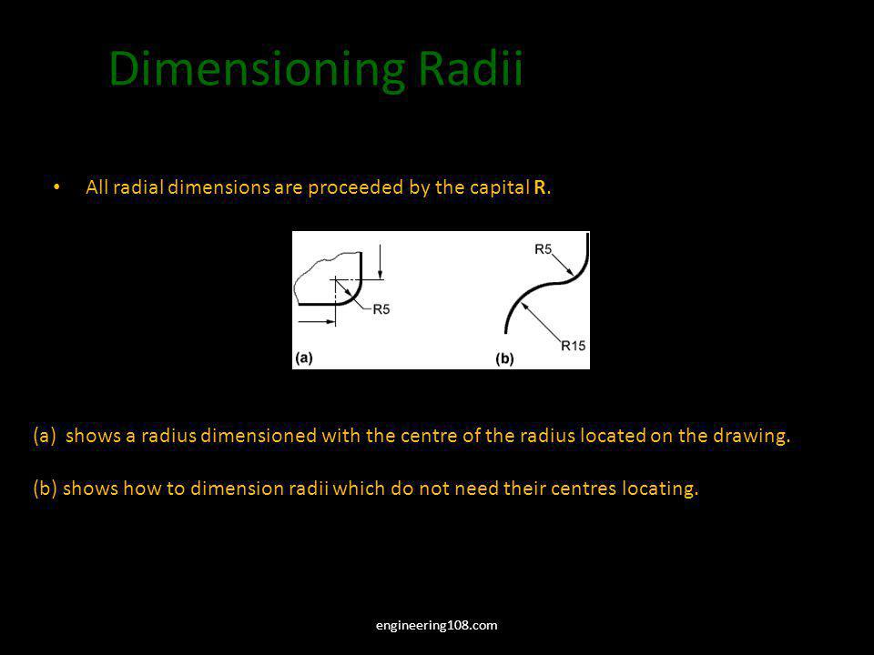Dimensioning Radii All radial dimensions are proceeded by the capital R.