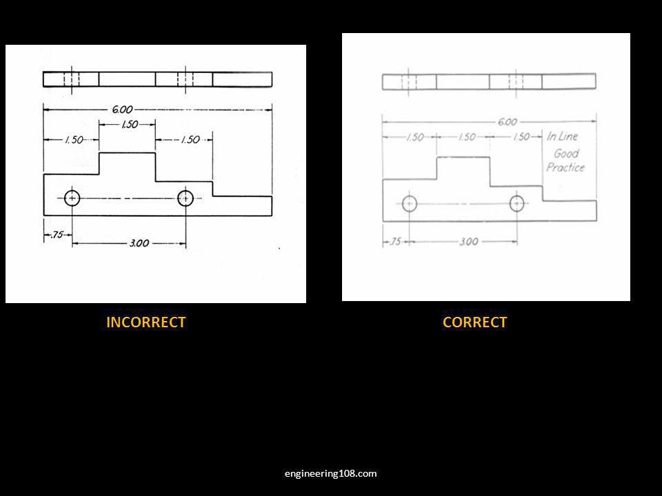 INCORRECT CORRECT engineering108.com