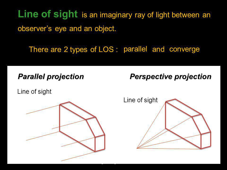 Line of sight is an imaginary ray of light between an