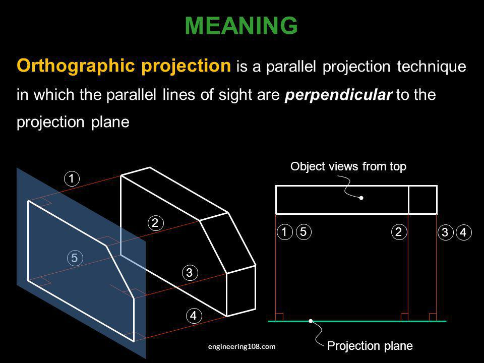 MEANING Orthographic projection is a parallel projection technique